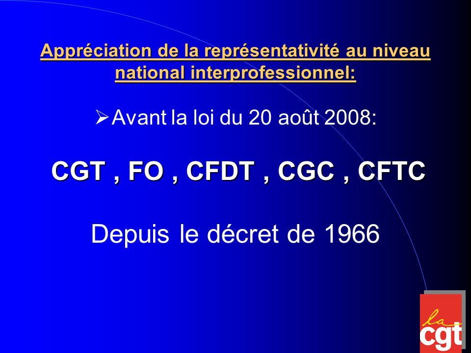 Appréciation de la représentativité au niveau national interprofessionnel:  Avant la loi du 20 août 2008: CGT, FO, CFDT, CGC, CFTC Depuis le décret de 1966