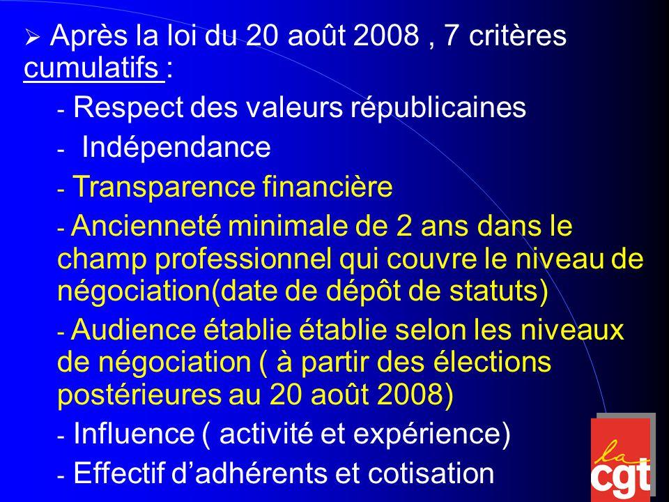  Après la loi du 20 août 2008, 7 critères cumulatifs : - Respect des valeurs républicaines - Indépendance - Transparence financière - Ancienneté minimale de 2 ans dans le champ professionnel qui couvre le niveau de négociation(date de dépôt de statuts) - Audience établie établie selon les niveaux de négociation ( à partir des élections postérieures au 20 août 2008) - Influence ( activité et expérience) - Effectif d'adhérents et cotisation