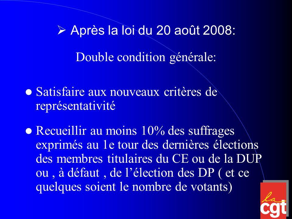   Après la loi du 20 août 2008: Double condition générale: Satisfaire aux nouveaux critères de représentativité Recueillir au moins 10% des suffrages exprimés au 1e tour des dernières élections des membres titulaires du CE ou de la DUP ou, à défaut, de l'élection des DP ( et ce quelques soient le nombre de votants)