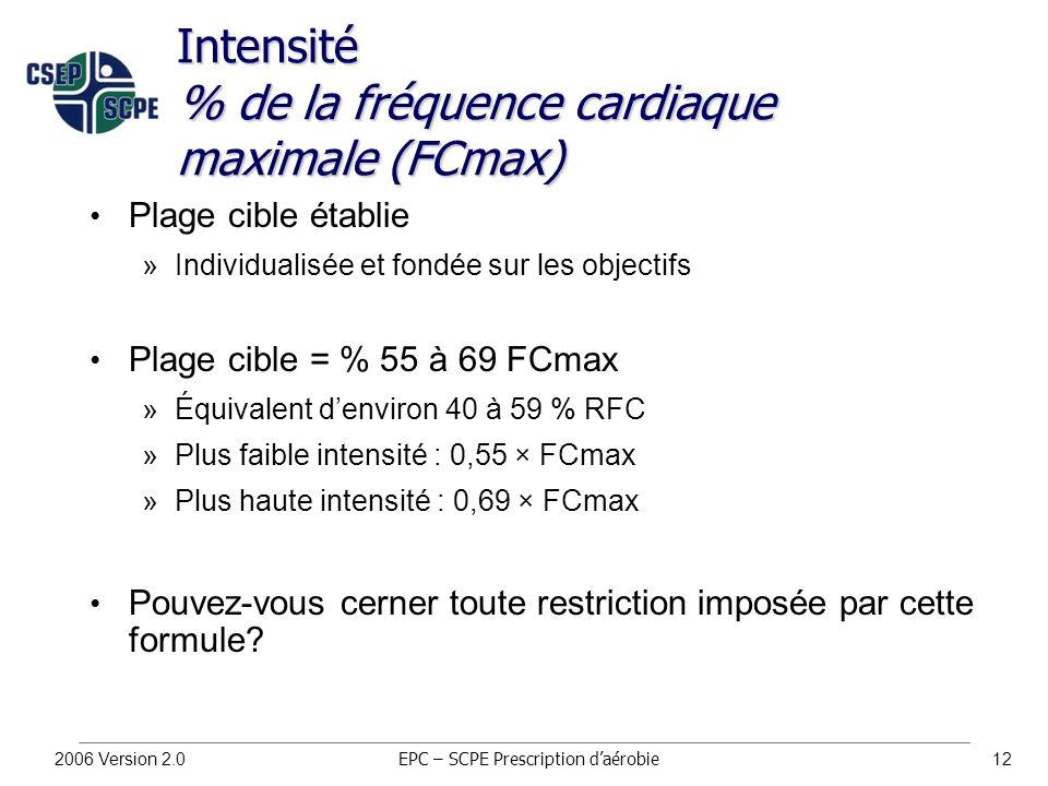 2006 Version 2.012 Intensité % de la fréquence cardiaque maximale (FCmax) Plage cible établie »Individualisée et fondée sur les objectifs Plage cible = % 55 à 69 FCmax »Équivalent d'environ 40 à 59 % RFC »Plus faible intensité : 0,55 × FCmax »Plus haute intensité : 0,69 × FCmax Pouvez-vous cerner toute restriction imposée par cette formule.