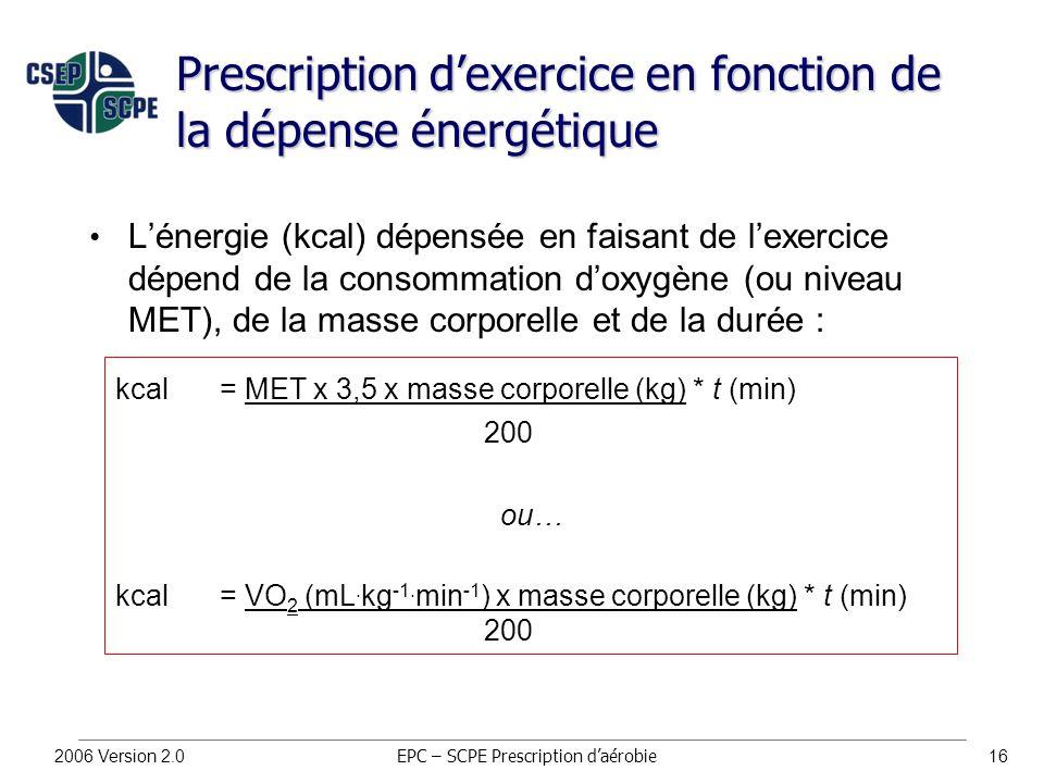 2006 Version 2.016 Prescription d'exercice en fonction de la dépense énergétique L'énergie (kcal) dépensée en faisant de l'exercice dépend de la consommation d'oxygène (ou niveau MET), de la masse corporelle et de la durée : kcal = MET x 3,5 x masse corporelle (kg) * t (min) 200 ou… kcal= VO 2 (mL.
