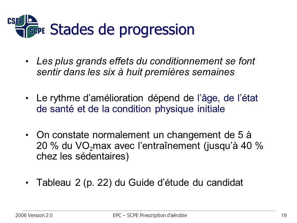 2006 Version 2.019 Stades de progression Les plus grands effets du conditionnement se font sentir dans les six à huit premières semaines Le rythme d'amélioration dépend de l'âge, de l'état de santé et de la condition physique initiale On constate normalement un changement de 5 à 20 % du VO 2 max avec l'entraînement (jusqu'à 40 % chez les sédentaires) Tableau 2 (p.