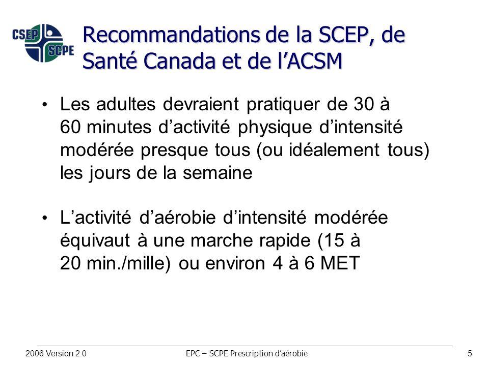 2006 Version 2.05 Recommandations de la SCEP, de Santé Canada et de l'ACSM Les adultes devraient pratiquer de 30 à 60 minutes d'activité physique d'intensité modérée presque tous (ou idéalement tous) les jours de la semaine L'activité d'aérobie d'intensité modérée équivaut à une marche rapide (15 à 20 min./mille) ou environ 4 à 6 MET EPC – SCPE Prescription d'aérobie