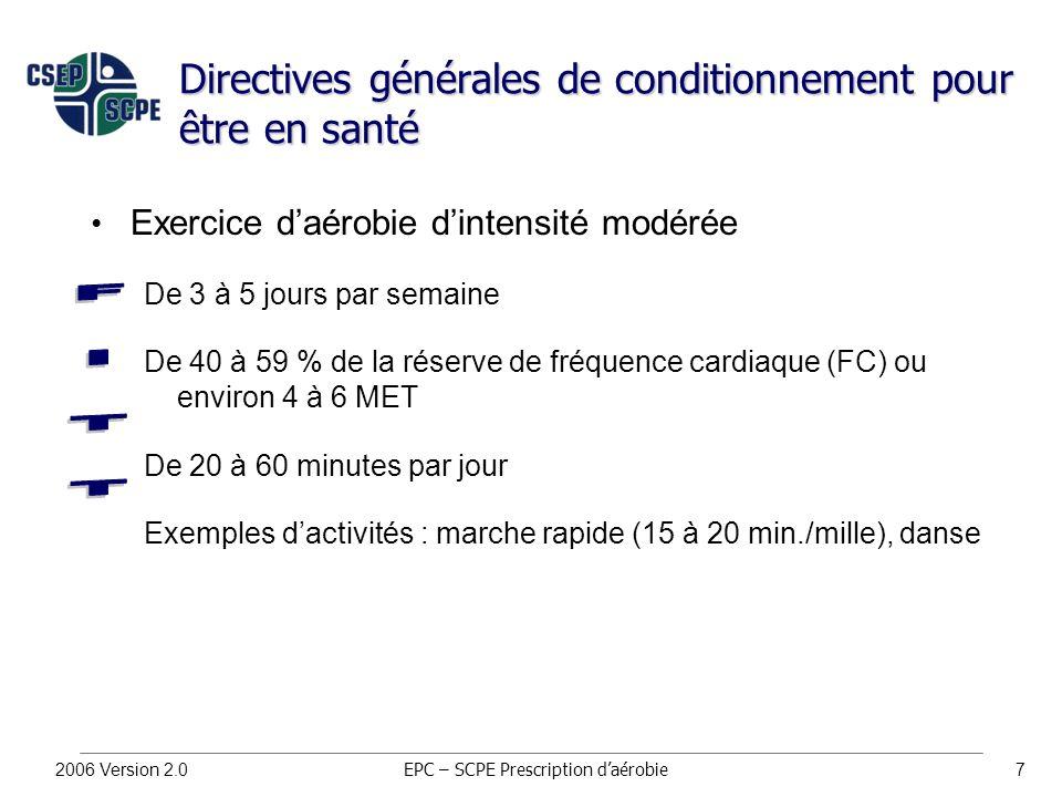 2006 Version 2.07 Directives générales de conditionnement pour être en santé Exercice d'aérobie d'intensité modérée De 3 à 5 jours par semaine De 40 à 59 % de la réserve de fréquence cardiaque (FC) ou environ 4 à 6 MET De 20 à 60 minutes par jour Exemples d'activités : marche rapide (15 à 20 min./mille), danse EPC – SCPE Prescription d'aérobie