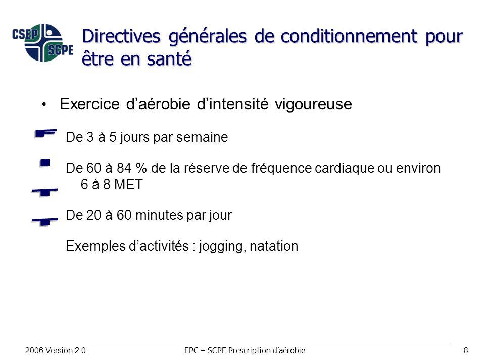 2006 Version 2.08 Directives générales de conditionnement pour être en santé Exercice d'aérobie d'intensité vigoureuse De 3 à 5 jours par semaine De 60 à 84 % de la réserve de fréquence cardiaque ou environ 6 à 8 MET De 20 à 60 minutes par jour Exemples d'activités : jogging, natation EPC – SCPE Prescription d'aérobie