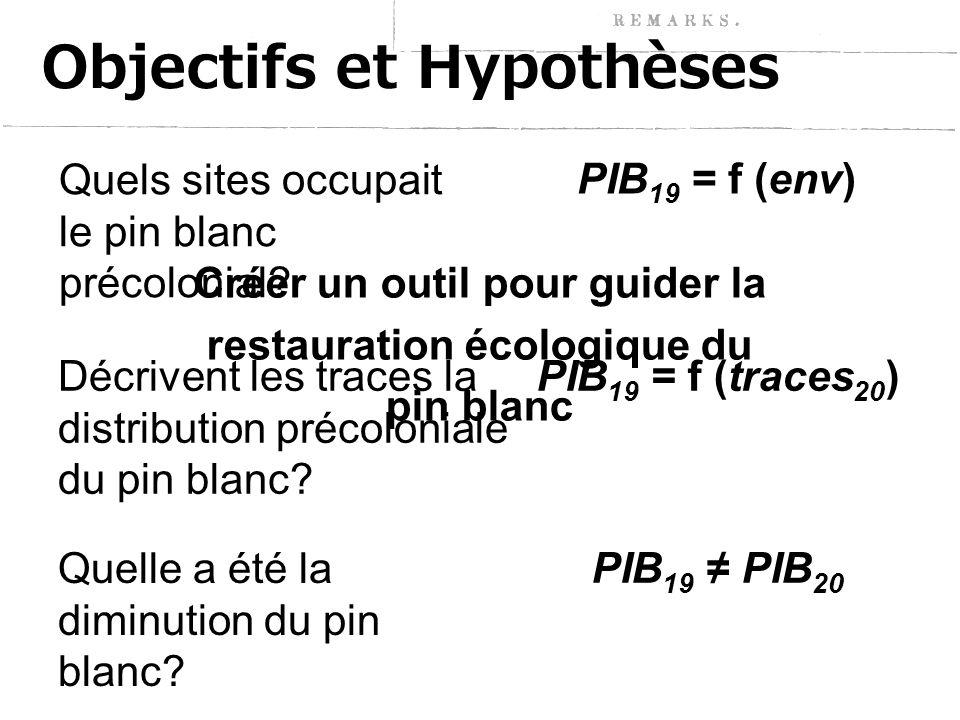 Objectifs et Hypothèses Décrivent les traces la distribution précoloniale du pin blanc.