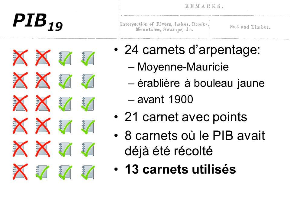 PIB 19 24 carnets d'arpentage: –Moyenne-Mauricie –érablière à bouleau jaune –avant 1900 21 carnet avec points 8 carnets où le PIB avait déjà été récolté 13 carnets utilisés
