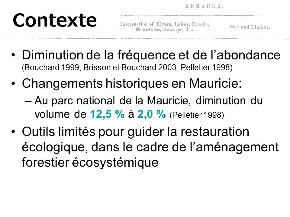 Contexte Diminution de la fréquence et de l'abondance (Bouchard 1999; Brisson et Bouchard 2003; Pelletier 1998) Changements historiques en Mauricie: –Au parc national de la Mauricie, diminution du volume de 12,5 % à 2,0 % (Pelletier 1998) Outils limités pour guider la restauration écologique, dans le cadre de l'aménagement forestier écosystémique