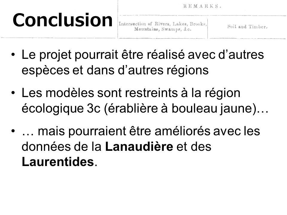 Conclusion Le projet pourrait être réalisé avec d'autres espèces et dans d'autres régions Les modèles sont restreints à la région écologique 3c (érablière à bouleau jaune)… … mais pourraient être améliorés avec les données de la Lanaudière et des Laurentides.
