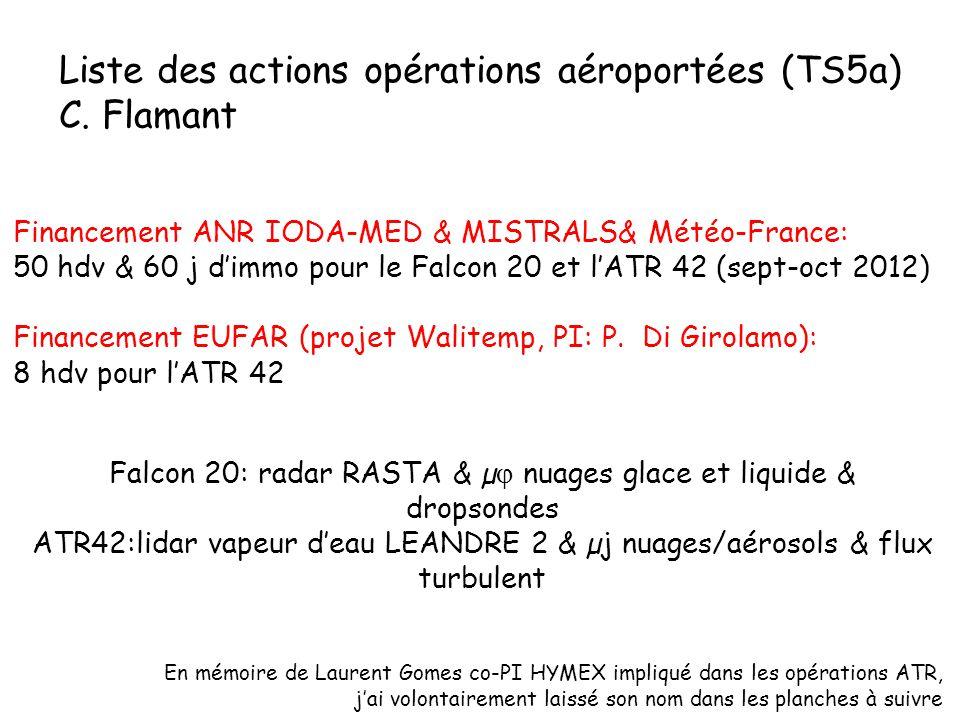 Liste des actions opérations aéroportées (TS5a) C.