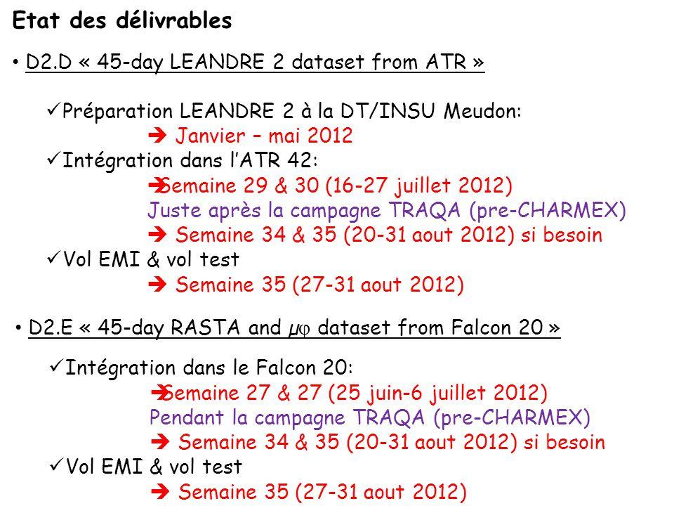 Etat des délivrables D2.D « 45-day LEANDRE 2 dataset from ATR » Préparation LEANDRE 2 à la DT/INSU Meudon:  Janvier – mai 2012 Intégration dans l'ATR 42:  Semaine 29 & 30 (16-27 juillet 2012) Juste après la campagne TRAQA (pre-CHARMEX)  Semaine 34 & 35 (20-31 aout 2012) si besoin Vol EMI & vol test  Semaine 35 (27-31 aout 2012) D2.E « 45-day RASTA and µ  dataset from Falcon 20 » Intégration dans le Falcon 20:  Semaine 27 & 27 (25 juin-6 juillet 2012) Pendant la campagne TRAQA (pre-CHARMEX)  Semaine 34 & 35 (20-31 aout 2012) si besoin Vol EMI & vol test  Semaine 35 (27-31 aout 2012)