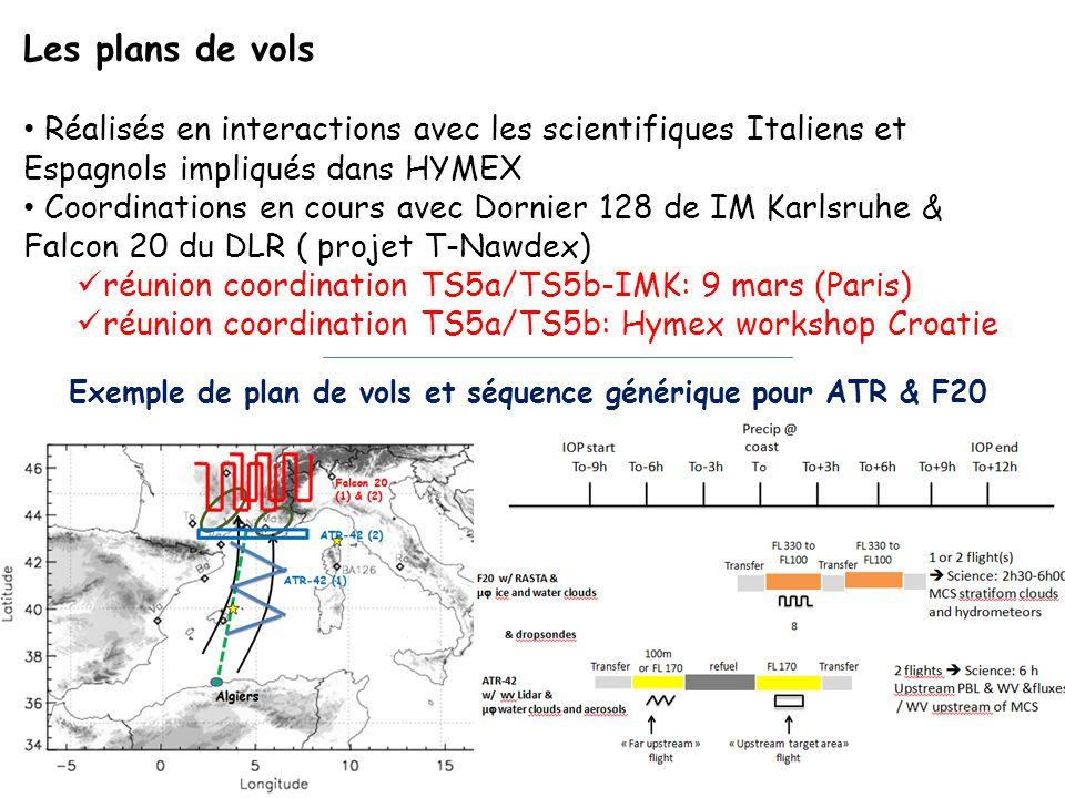 Les plans de vols Réalisés en interactions avec les scientifiques Italiens et Espagnols impliqués dans HYMEX Coordinations en cours avec Dornier 128 de IM Karlsruhe & Falcon 20 du DLR ( projet T-Nawdex) réunion coordination TS5a/TS5b-IMK: 9 mars (Paris) réunion coordination TS5a/TS5b: Hymex workshop Croatie Exemple de plan de vols et séquence générique pour ATR & F20