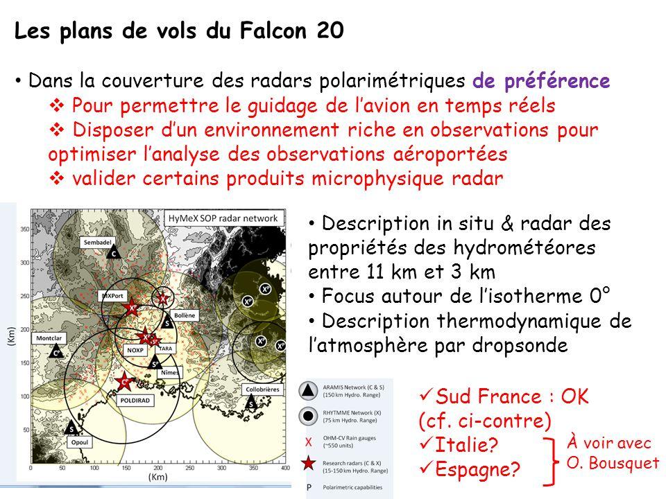 Les plans de vols du Falcon 20 Dans la couverture des radars polarimétriques de préférence  Pour permettre le guidage de l'avion en temps réels  Disposer d'un environnement riche en observations pour optimiser l'analyse des observations aéroportées  valider certains produits microphysique radar Description in situ & radar des propriétés des hydrométéores entre 11 km et 3 km Focus autour de l'isotherme 0° Description thermodynamique de l'atmosphère par dropsonde Sud France : OK (cf.