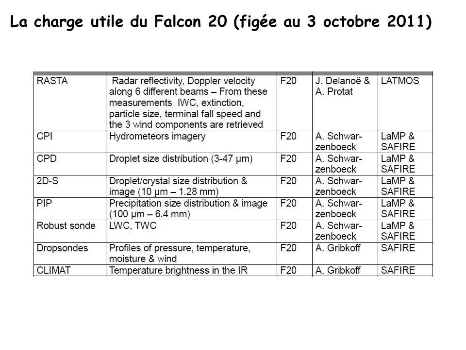 La charge utile du Falcon 20 (figée au 3 octobre 2011)