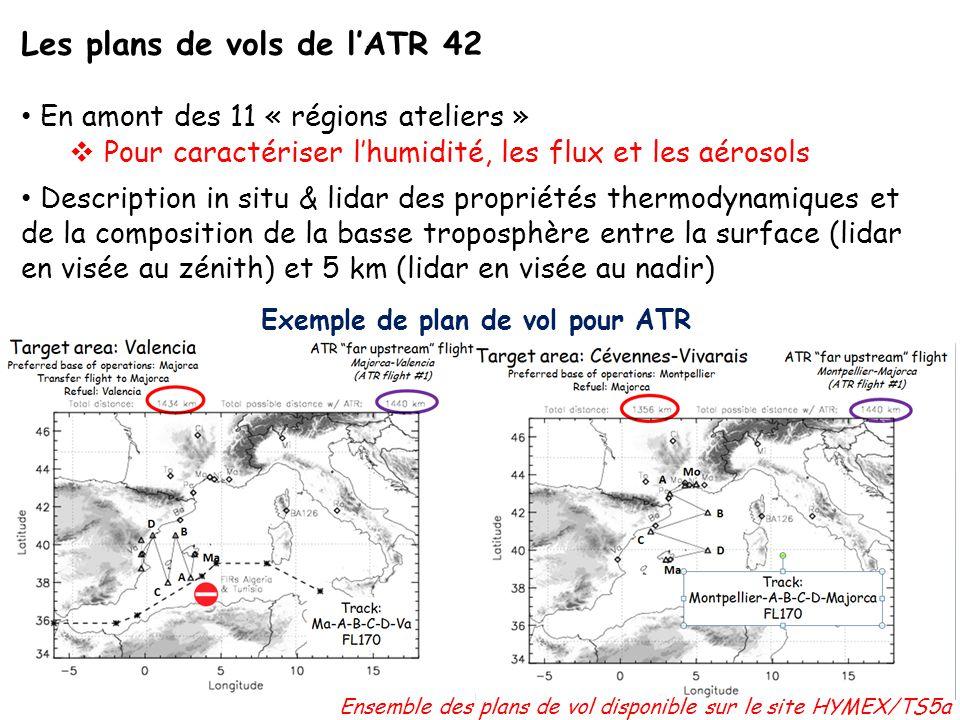 Les plans de vols de l'ATR 42 En amont des 11 « régions ateliers »  Pour caractériser l'humidité, les flux et les aérosols Description in situ & lidar des propriétés thermodynamiques et de la composition de la basse troposphère entre la surface (lidar en visée au zénith) et 5 km (lidar en visée au nadir) Exemple de plan de vol pour ATR Ensemble des plans de vol disponible sur le site HYMEX/TS5a