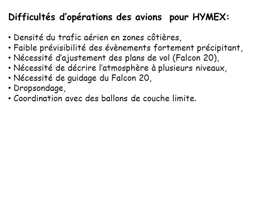 Difficultés d'opérations des avions pour HYMEX: Densité du trafic aérien en zones côtières, Faible prévisibilité des évènements fortement précipitant, Nécessité d'ajustement des plans de vol (Falcon 20), Nécessité de décrire l'atmosphère à plusieurs niveaux, Nécessité de guidage du Falcon 20, Dropsondage, Coordination avec des ballons de couche limite.