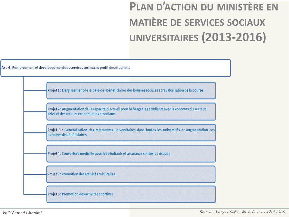 P LAN D ' ACTION DU MINISTÈRE EN MATIÈRE DE SERVICES SOCIAUX UNIVERSITAIRES (2013-2016) PhD.