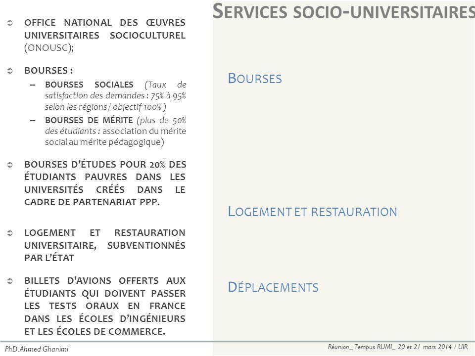 S ERVICES SOCIO - UNIVERSITAIRES  OFFICE NATIONAL DES ŒUVRES UNIVERSITAIRES SOCIOCULTUREL (ONOUSC);  BOURSES : – BOURSES SOCIALES (Taux de satisfaction des demandes : 75% à 95% selon les régions / objectif 100% ) – BOURSES DE MÉRITE (plus de 50% des étudiants : association du mérite social au mérite pédagogique)  BOURSES D'ÉTUDES POUR 20% DES ÉTUDIANTS PAUVRES DANS LES UNIVERSITÉS CRÉÉS DANS LE CADRE DE PARTENARIAT PPP.