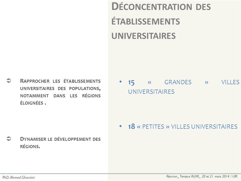 D ÉCONCENTRATION DES ÉTABLISSEMENTS UNIVERSITAIRES 15 « GRANDES » VILLES UNIVERSITAIRES 18 « PETITES » VILLES UNIVERSITAIRES  R APPROCHER LES ÉTABLISSEMENTS UNIVERSITAIRES DES POPULATIONS, NOTAMMENT DANS LES RÉGIONS ÉLOIGNÉES.