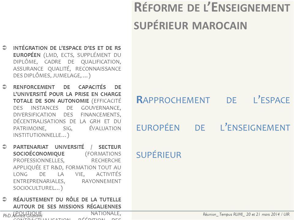 R ÉFORME DE L 'E NSEIGNEMENT SUPÉRIEUR MAROCAIN  INTÉGRATION DE L'ESPACE D'ES ET DE RS EUROPÉEN (LMD, ECTS, SUPPLÉMENT DU DIPLÔME, CADRE DE QUALIFICATION, ASSURANCE QUALITÉ, RECONNAISSANCE DES DIPLÔMES, JUMELAGE, …)  RENFORCEMENT DE CAPACITÉS DE L'UNIVERSITÉ POUR LA PRISE EN CHARGE TOTALE DE SON AUTONOMIE (EFFICACITÉ DES INSTANCES DE GOUVERNANCE, DIVERSIFICATION DES FINANCEMENTS, DÉCENTRALISATIONS DE LA GRH ET DU PATRIMOINE, SIG, ÉVALUATION INSTITUTIONNELLE…)  PARTENARIAT UNIVERSITÉ / SECTEUR SOCIOÉCONOMIQUE (FORMATIONS PROFESSIONNELLES, RECHERCHE APPLIQUÉE ET R&D, FORMATION TOUT AU LONG DE LA VIE, ACTIVITÉS ENTREPRENARIALES, RAYONNEMENT SOCIOCULTUREL…)  RÉAJUSTEMENT DU RÔLE DE LA TUTELLE AUTOUR DE SES MISSIONS RÉGALIENNES (POLITIQUE NATIONALE, CONTRACTUALISATION, RÉÉDITION DES COMPTES…) R APPROCHEMENT DE L ' ESPACE EUROPÉEN DE L ' ENSEIGNEMENT SUPÉRIEUR PhD.