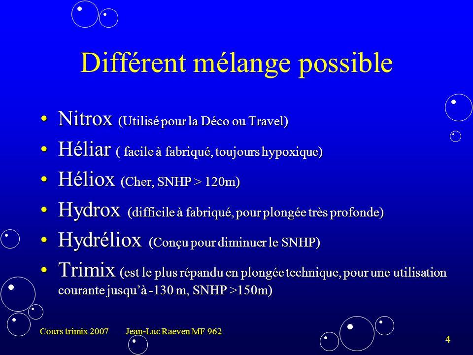 5 Cours trimix 2007 Jean-Luc Raeven MF 962 Les mélanges Trimix sont catégorisés selon trois groupes Normoxique : La teneur en oxygène est de 18% à 21% comme dans l air.