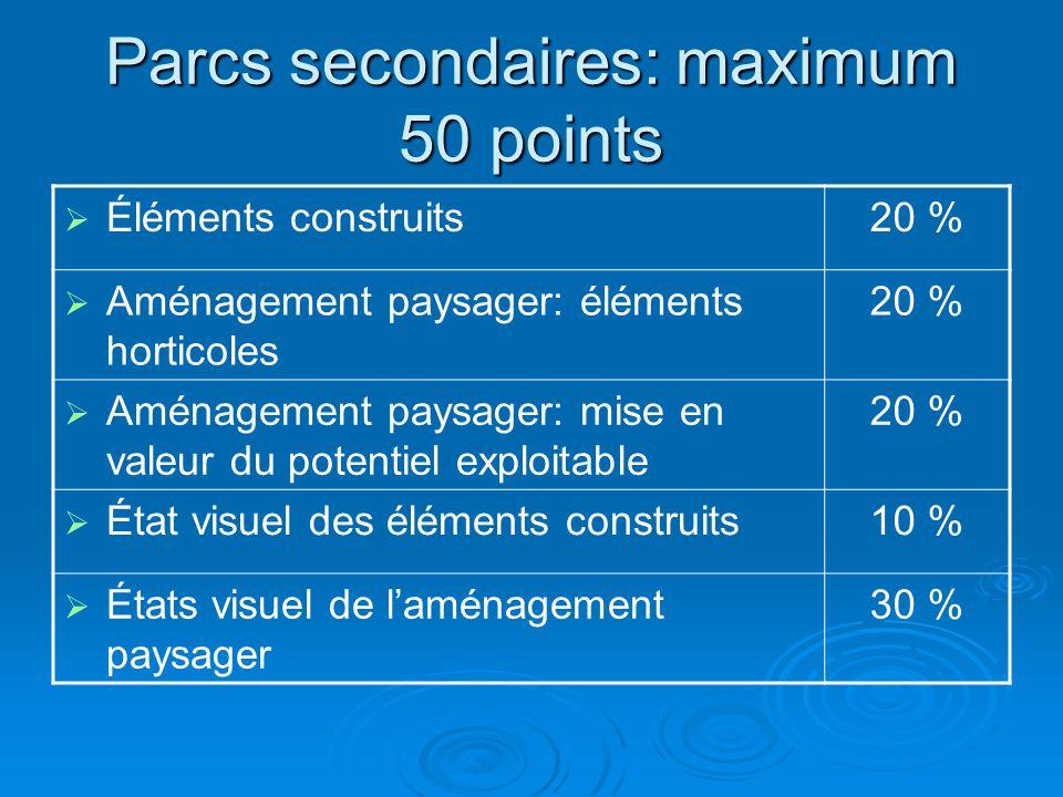 Parcs secondaires: maximum 50 points  Éléments construits20 %  Aménagement paysager: éléments horticoles 20 %  Aménagement paysager: mise en valeur