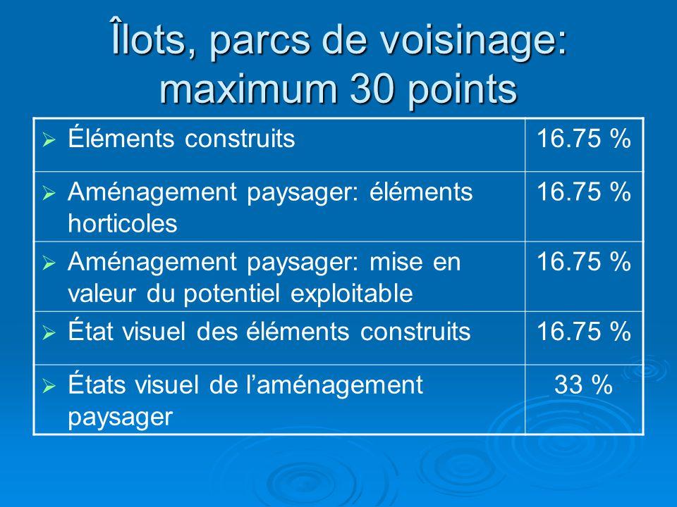 Îlots, parcs de voisinage: maximum 30 points  Éléments construits16.75 %  Aménagement paysager: éléments horticoles 16.75 %  Aménagement paysager: