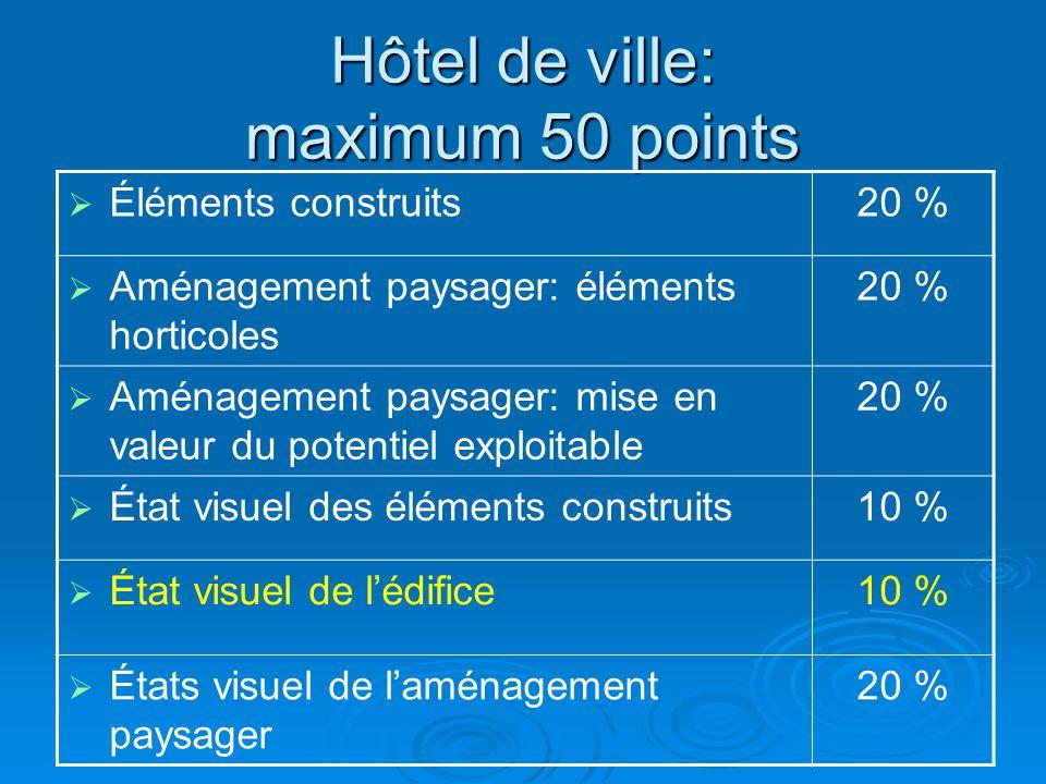 Hôtel de ville: maximum 50 points  Éléments construits20 %  Aménagement paysager: éléments horticoles 20 %  Aménagement paysager: mise en valeur du