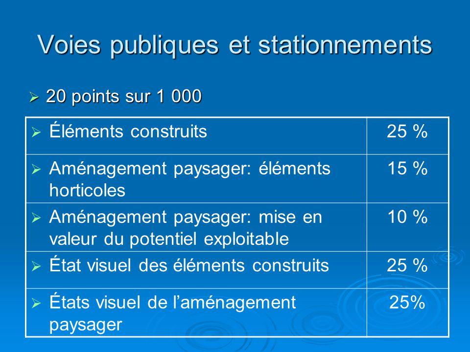 Voies publiques et stationnements  20 points sur 1 000  Éléments construits25 %  Aménagement paysager: éléments horticoles 15 %  Aménagement paysa