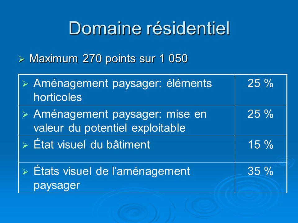 Domaine résidentiel  Maximum 270 points sur 1 050  Aménagement paysager: éléments horticoles 25 %  Aménagement paysager: mise en valeur du potentie