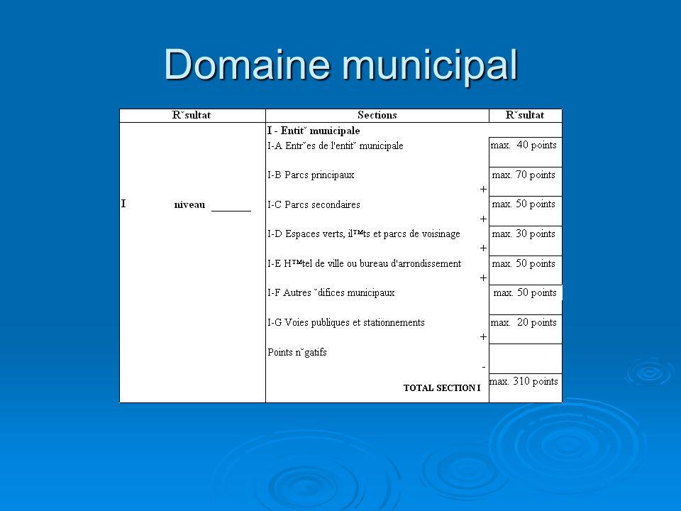 Domaine municipal