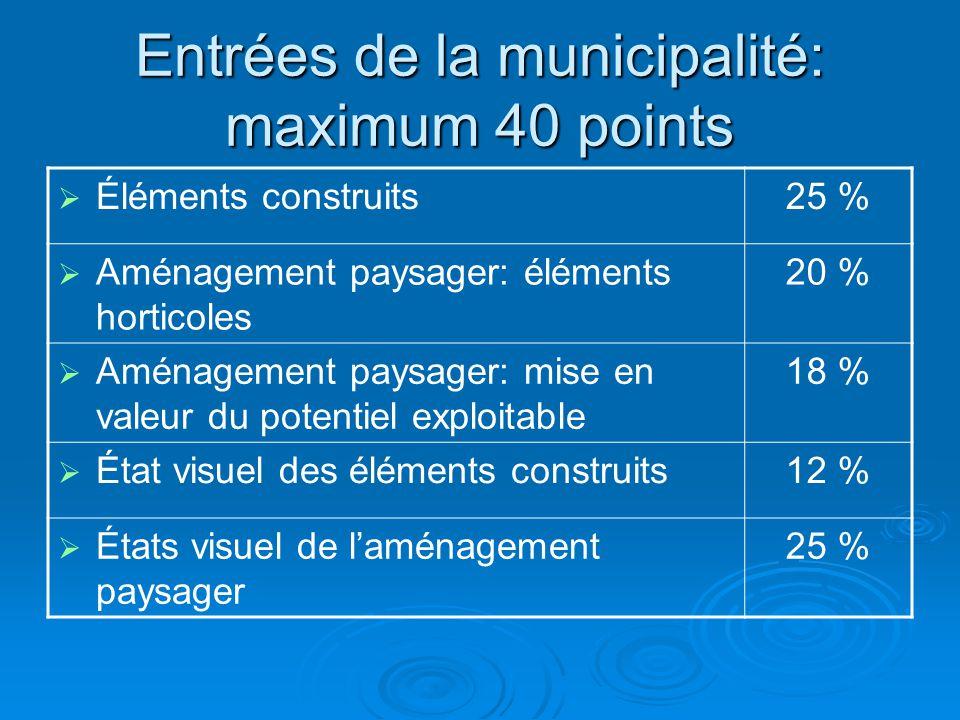 Entrées de la municipalité: maximum 40 points  Éléments construits25 %  Aménagement paysager: éléments horticoles 20 %  Aménagement paysager: mise