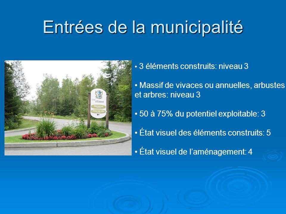 Entrées de la municipalité 3 éléments construits: niveau 3 Massif de vivaces ou annuelles, arbustes et arbres: niveau 3 50 à 75% du potentiel exploitable: 3 État visuel des éléments construits: 5 État visuel de l'aménagement: 4