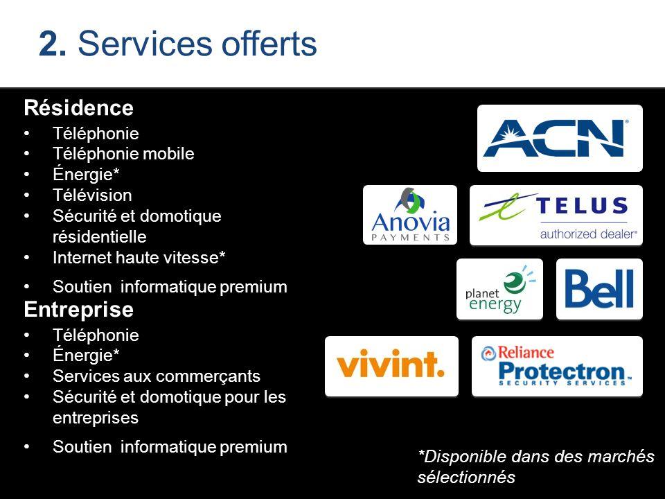 2. Services offerts Résidence Téléphonie Téléphonie mobile Énergie* Télévision Sécurité et domotique résidentielle Internet haute vitesse* Soutien inf