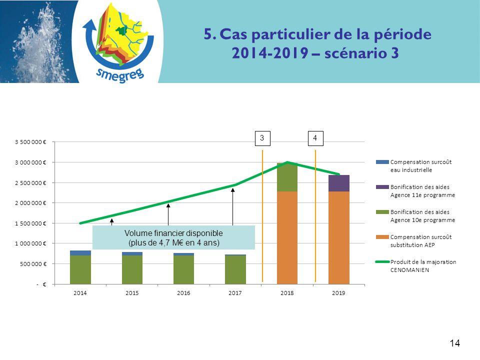 5. Cas particulier de la période 2014-2019 – scénario 3 14 Volume financier disponible (plus de 4,7 M€ en 4 ans) 34