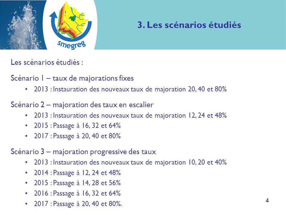 Dans l hypothèse : d une majoration de 10% des taux de subvention à l investissement pour les projets de substitutions structurantes ; d une programmation des dépenses subventionnées de 13 M€ en 2016 et de 17 M€ en 2017 ; le volume financier disponible serait réduit de : 1,3 M€ en 2016 ; 1,7 M€ en 2017 ; soit 3 M€ en cumulé.