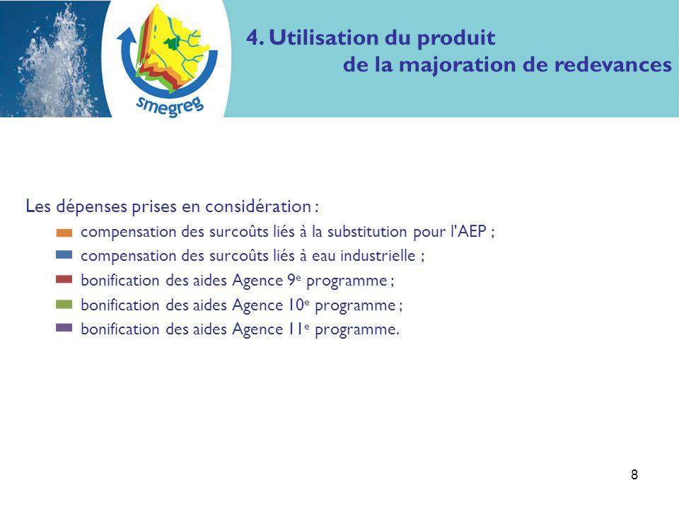 Les dépenses prises en considération : compensation des surcoûts liés à la substitution pour l'AEP ; compensation des surcoûts liés à eau industrielle
