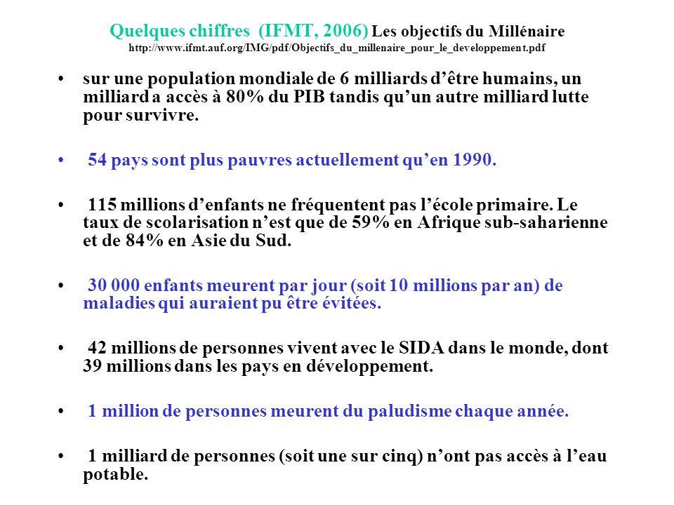 Quelques chiffres (IFMT, 2006) Les objectifs du Millénaire http://www.ifmt.auf.org/IMG/pdf/Objectifs_du_millenaire_pour_le_developpement.pdf sur une population mondiale de 6 milliards d'être humains, un milliard a accès à 80% du PIB tandis qu'un autre milliard lutte pour survivre.