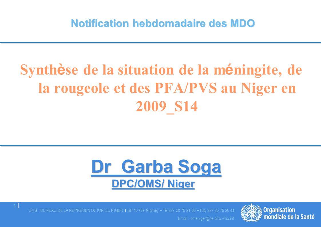 OMS : BUREAU DE LA REPRESENTATION DU NIGER | BP 10 739 Niamey – Tel 227 20 75 21 33 – Fax 227 20 75 20 41 12 | Email : omsniger@ne.afro.who.int Situation é pid é miologique PFA 2009 Tendances observées au cours des 3 dernières semaines: S12 : 2 cas / 0 décès S13 : 9 cas / 0 décès S14 : 11cas / 0 décès Cumul semaine 1 à 14: 115 cas notifiés PVS: 10 cas de type 3 enregistrés dans les régions de Maradi, Zinder et Diffa.