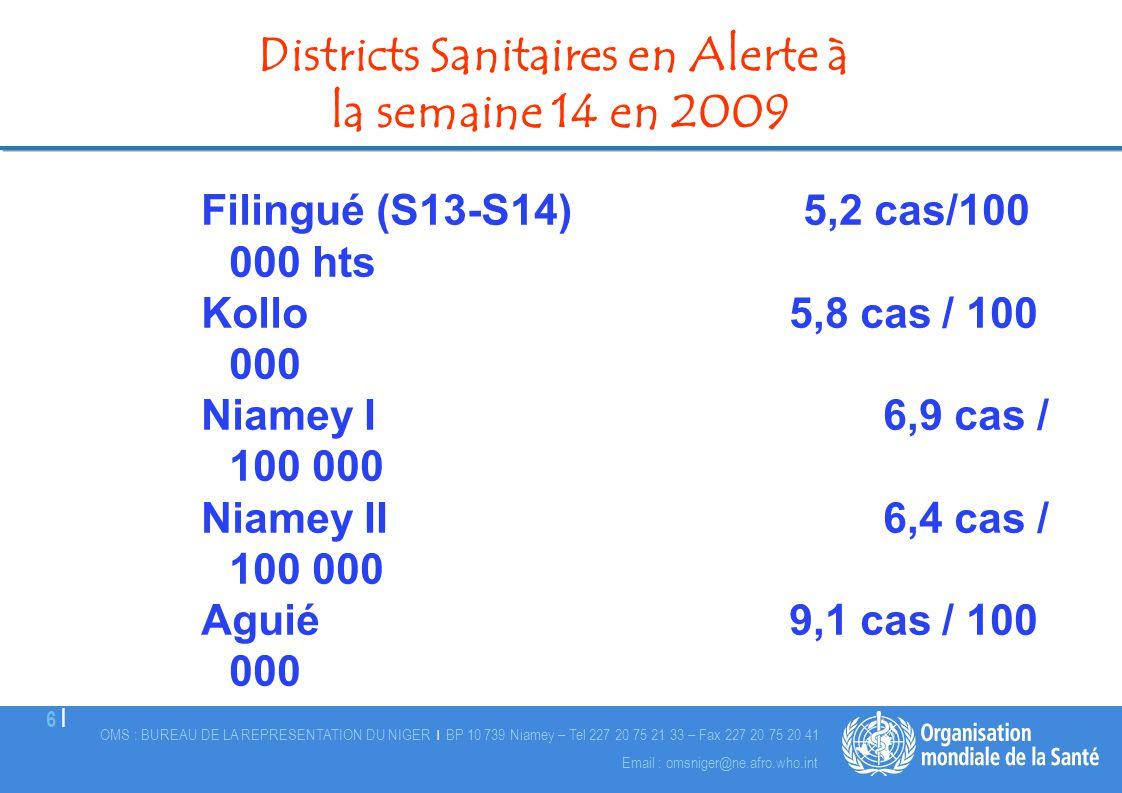 OMS : BUREAU DE LA REPRESENTATION DU NIGER | BP 10 739 Niamey – Tel 227 20 75 21 33 – Fax 227 20 75 20 41 7 |7 | Email : omsniger@ne.afro.who.int Districts en alerte/épidémie en 2009 Alerte Épidémie Semaine 11 Semaine 12 Semaine 13 Semaine 14