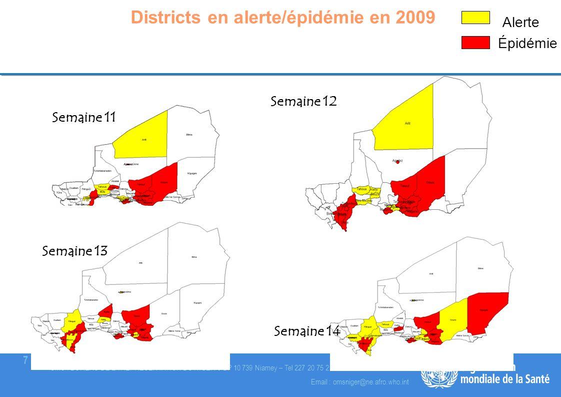 OMS : BUREAU DE LA REPRESENTATION DU NIGER | BP 10 739 Niamey – Tel 227 20 75 21 33 – Fax 227 20 75 20 41 8 |8 | Email : omsniger@ne.afro.who.int STOCKS DISPONIBLES (25-03-09) Médicaments : Ceftriaxone 1g: 1.163 flacons (291 traitements) ; Chloramphénicol huileux: 0 ampoule.