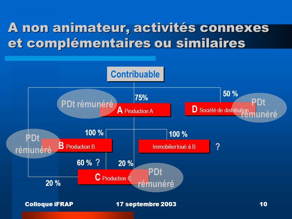 Colloque iFRAP17 septembre 200310 A non animateur, activités connexes et complémentaires ou similaires D Société de distribution Immobilier loué à B 7