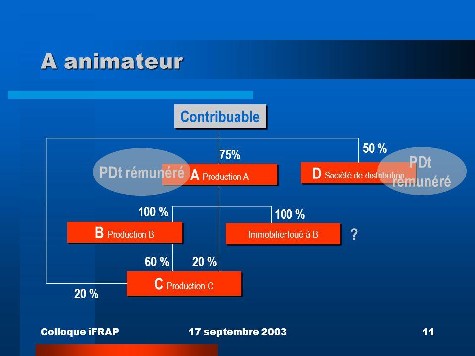 Colloque iFRAP17 septembre 200311 A animateur Contribuable D Société de distribution Immobilier loué à B 75% 50 % 100 % 20 % 60 %20 % 100 % C Producti