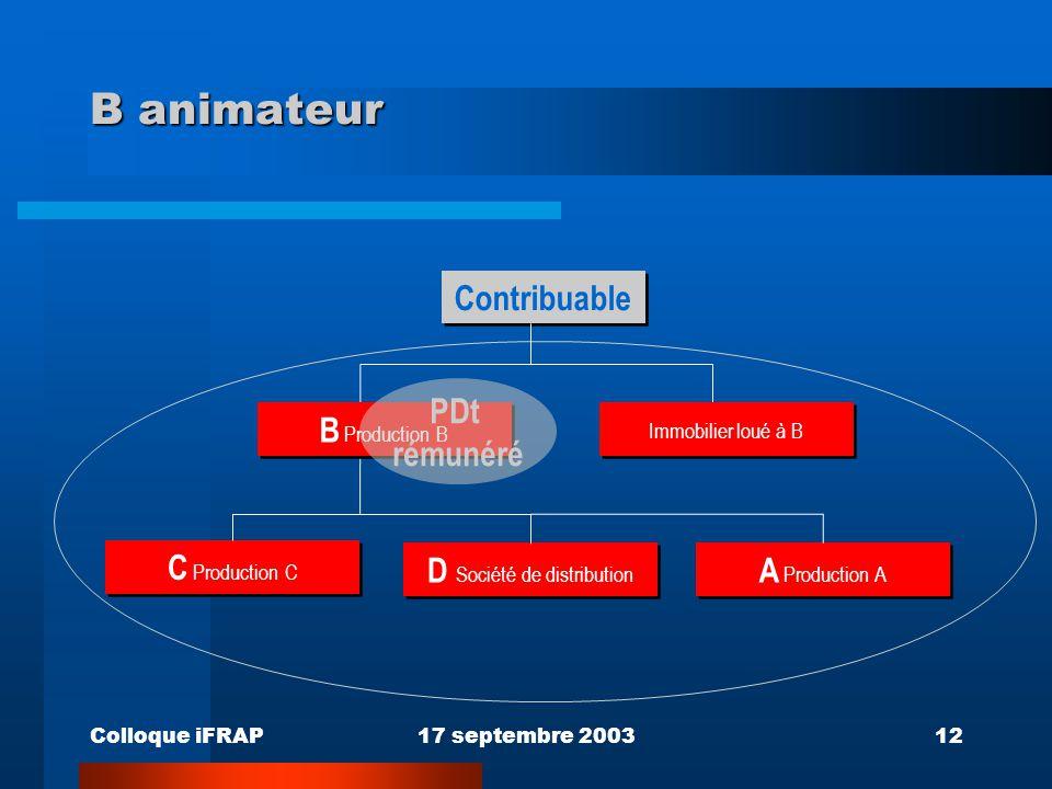 Colloque iFRAP17 septembre 200312 B animateur Contribuable B Production B Immobilier loué à B C Production C D Société de distribution A Production A PDt rémunéré