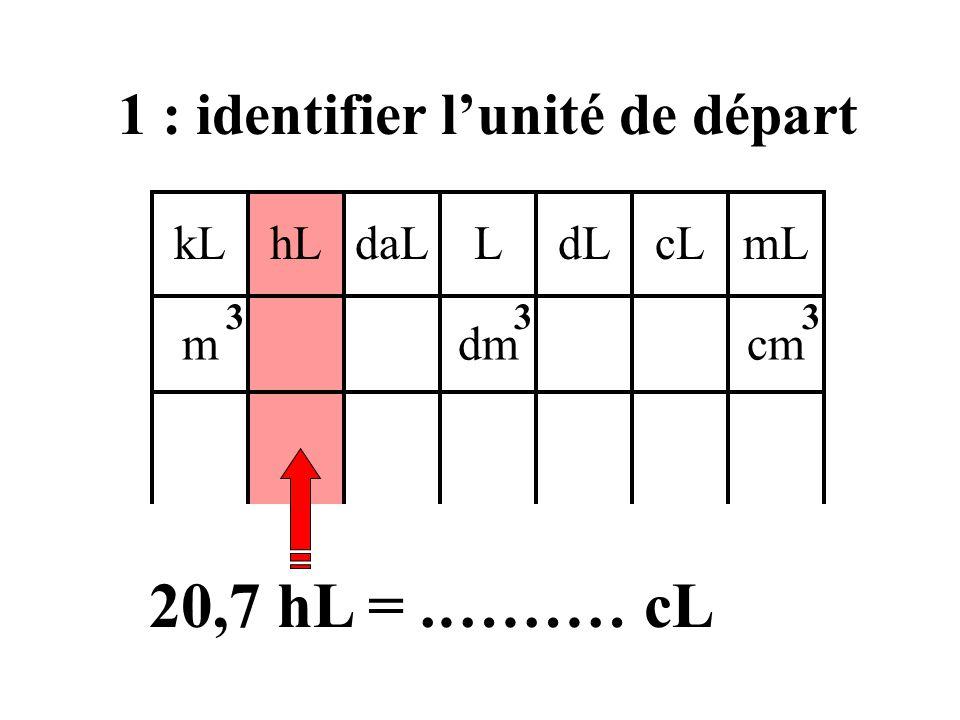 20,7 cL = hL 6 : écrire le résultat 0 kLdaLhLLcLdLmL mdmcm 333 270 0,00207 00,