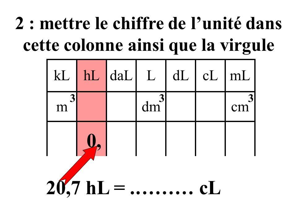 kLdaLhLLcLdLmL mdmcm 333 1 : identifier l'unité de départ 20,7 hL =.……… cL