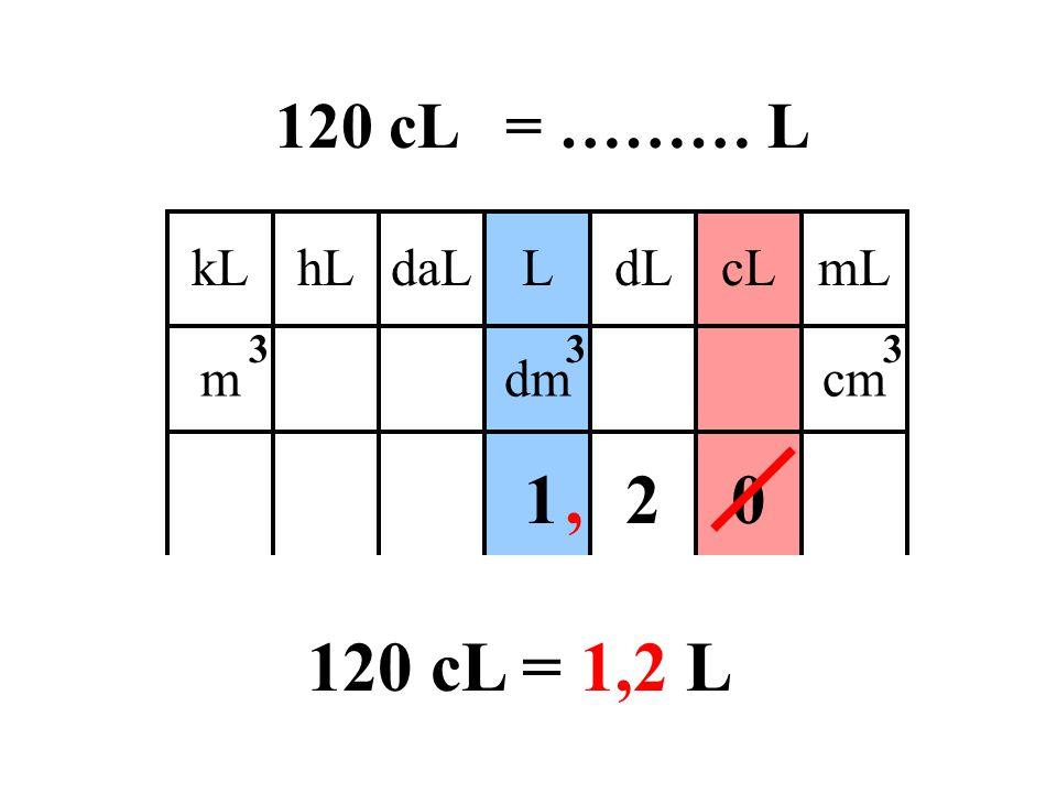 120 cL = ……… L Donne la bonne réponse