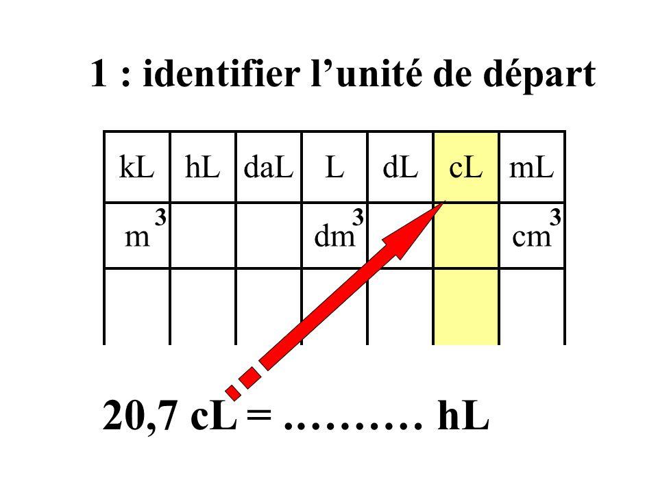 Comment passer d'une unité à une autre ? Passer à une unité supérieure… Passer à une unité inférieure… Combien de cm 3 dans 1 dm 3 ? Exercices