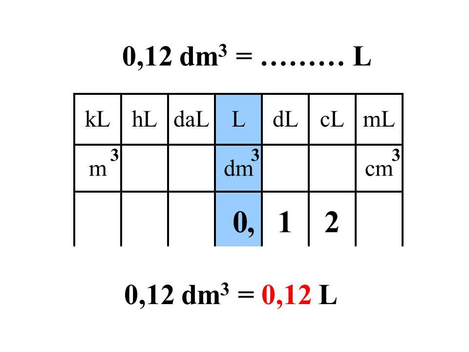 0,12 dm 3 = ……… L Donne la bonne réponse