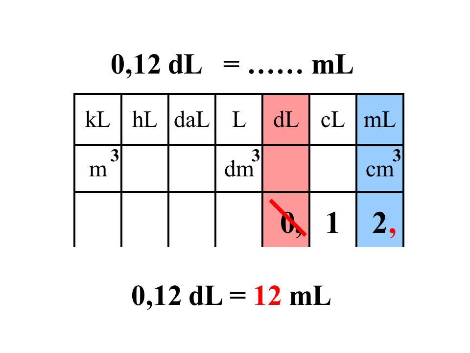0,12 dL = …… mL Donne la bonne réponse